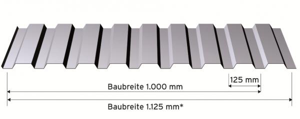 Alu-Trapez 20x125x0,7 mm, walzblank - Zuschnitt